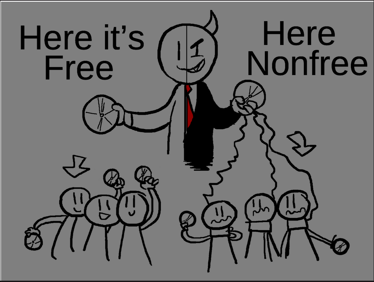 Here it's Free. Here Nonfree
